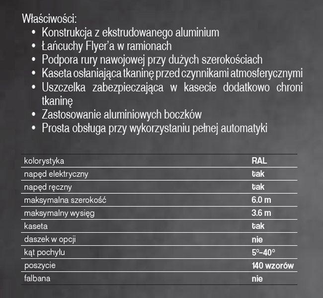 Silver Plus opis